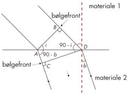 fysik billede 2.png